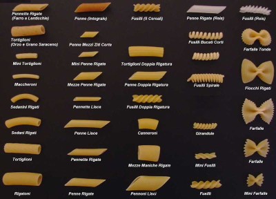 Pasta All Sizes and Shapes